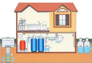 Надёжное водоснабжение в частном доме